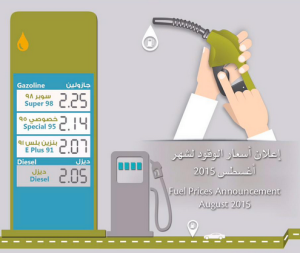 Fuel price August 2015